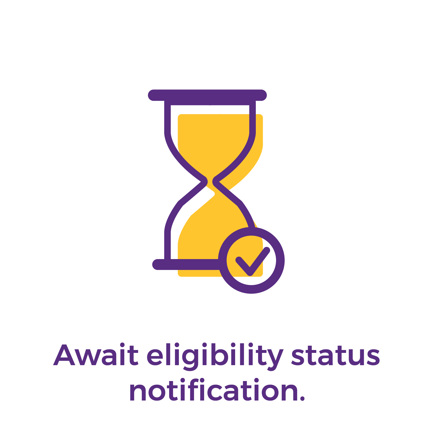 Step 3: Await eligibility status notification.
