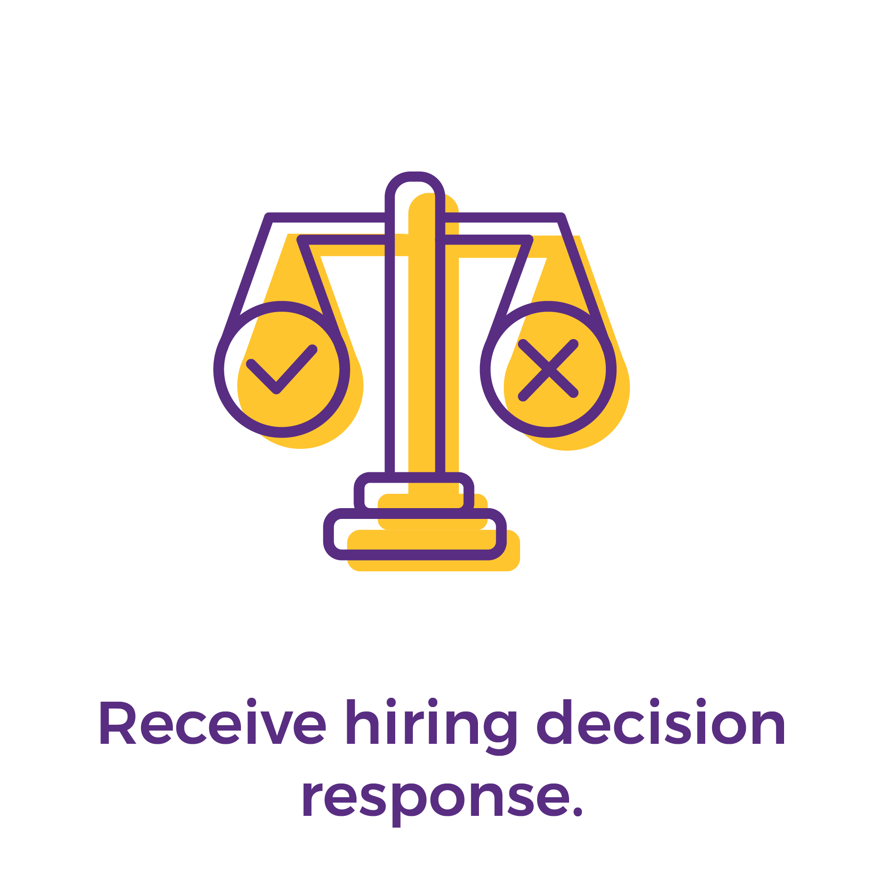Step 5: Receive hiring decision response.